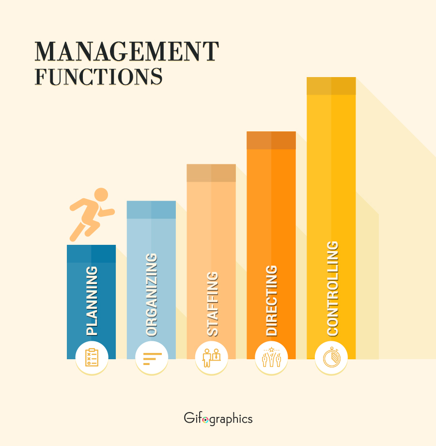 management function psd template - Gifographics.co