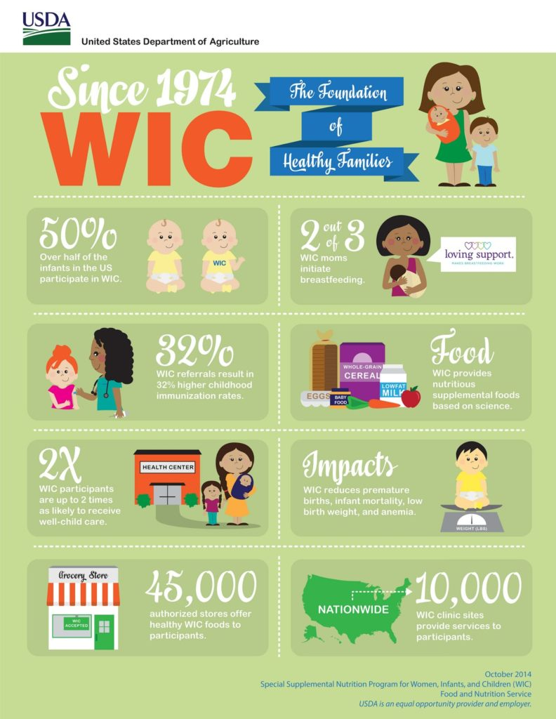 foundation healthy families flickr