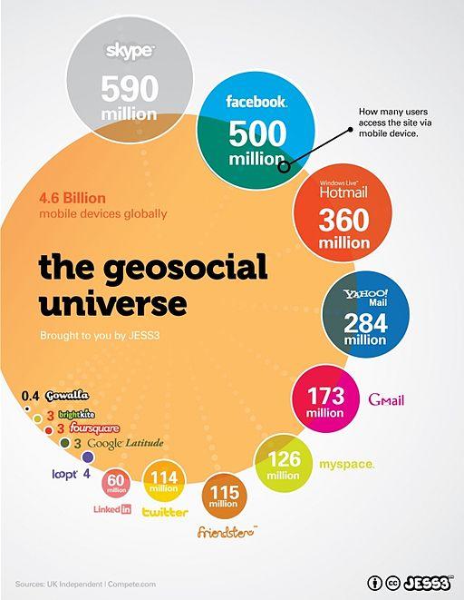 geosocial universe flickr