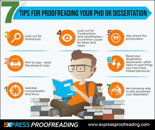 proofreading phd dissertation