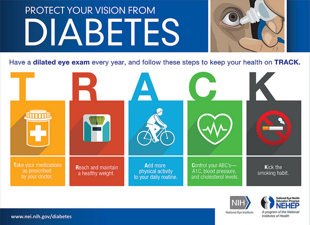 protect vision diabetes flickr