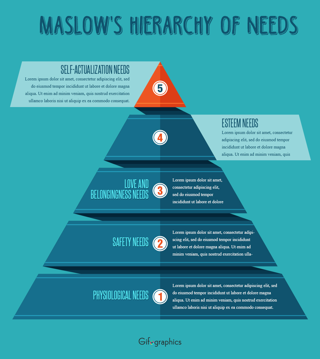 Maslow's Hierarchy PSD Template