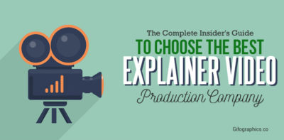 Explainer Video Production