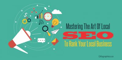 Local SEO To Rank Your Local Business