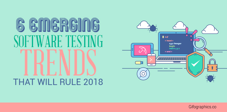 6 Emerging Software Testing Trends that will Rule