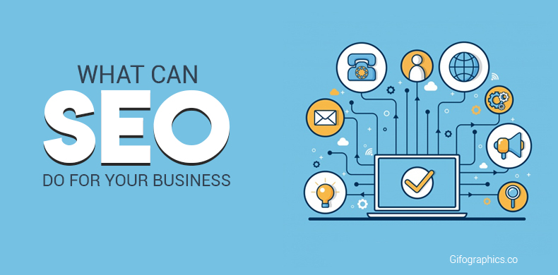 What Can SEO Do For Your Business [Infographic]