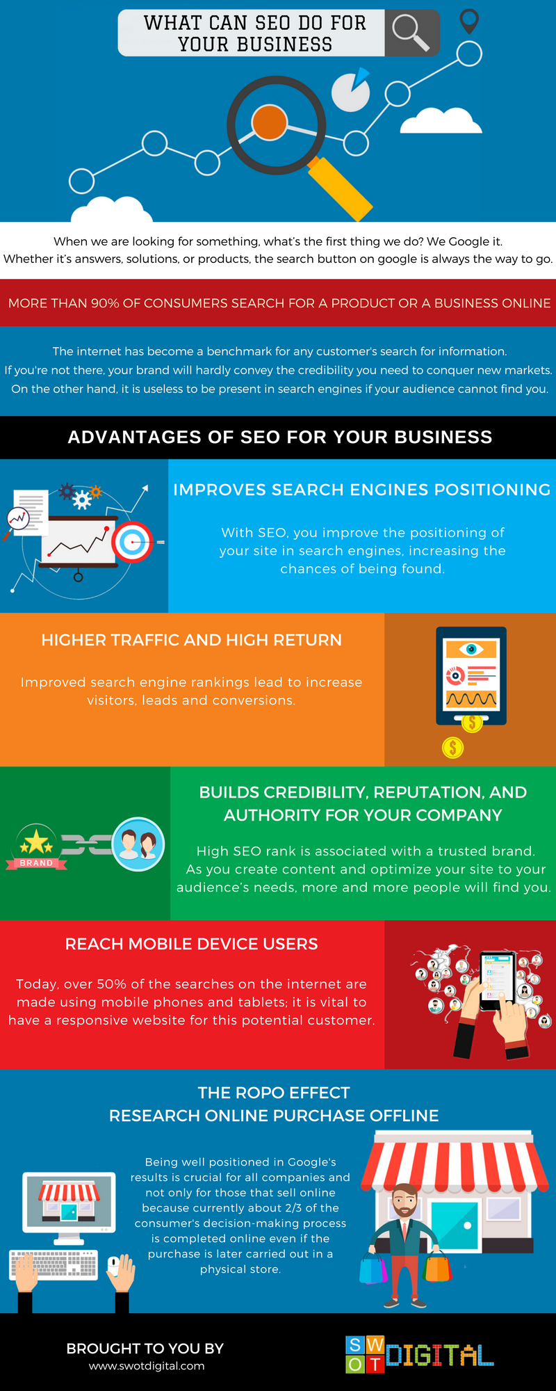 What Can SEO Do For Your Business