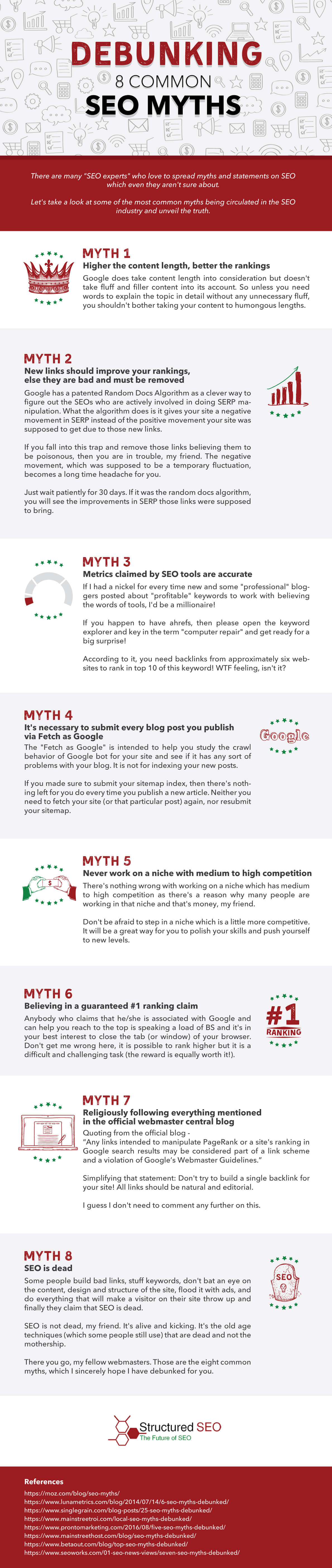 Debunking 8 Common SEO Myths [Infographic]