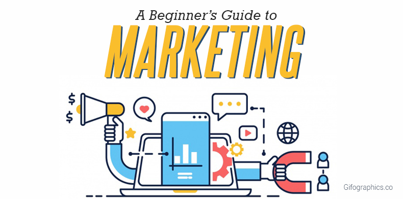 A Beginner's Guide to Marketing