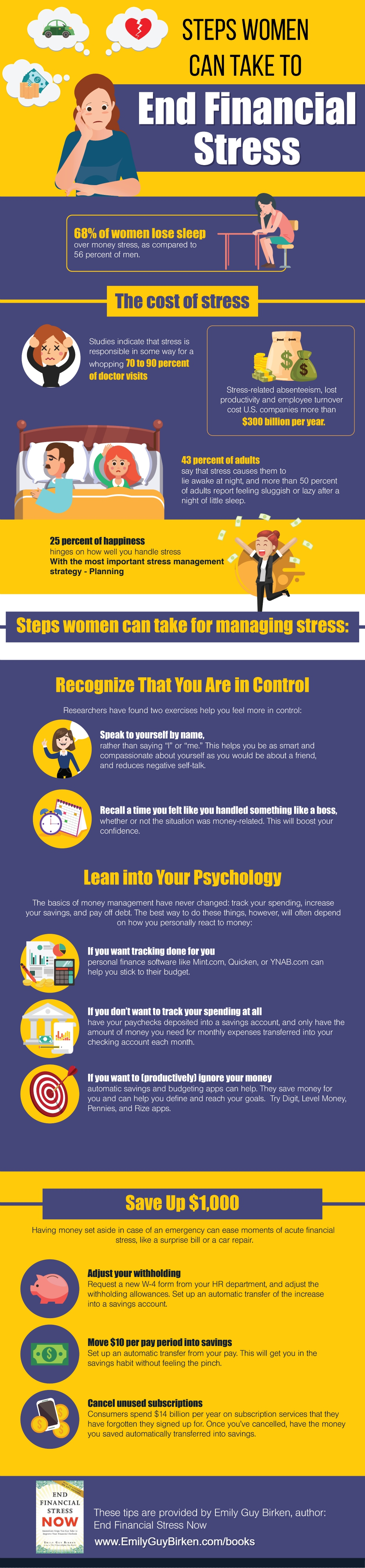 Steps to End Financial Stress Now [infographic]