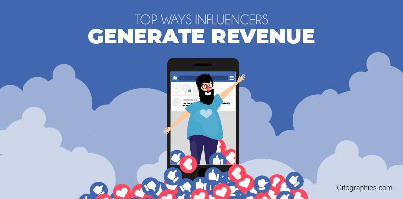 Top Ways Influencers Generate Revenue