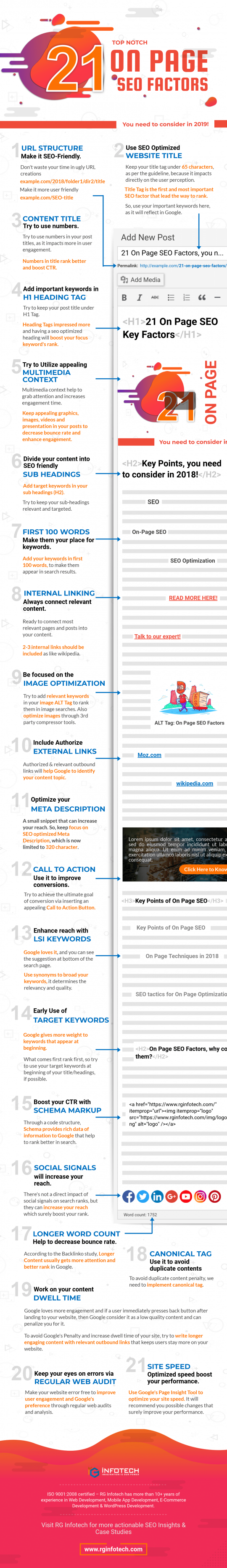 Top notch ON-PAGE SEO FACTORS, you should acquire in 2019! [Infographic]