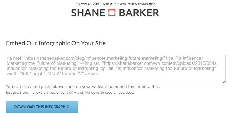 Shane barker infographic embed code - ways to promote an Infographic [gifographic]