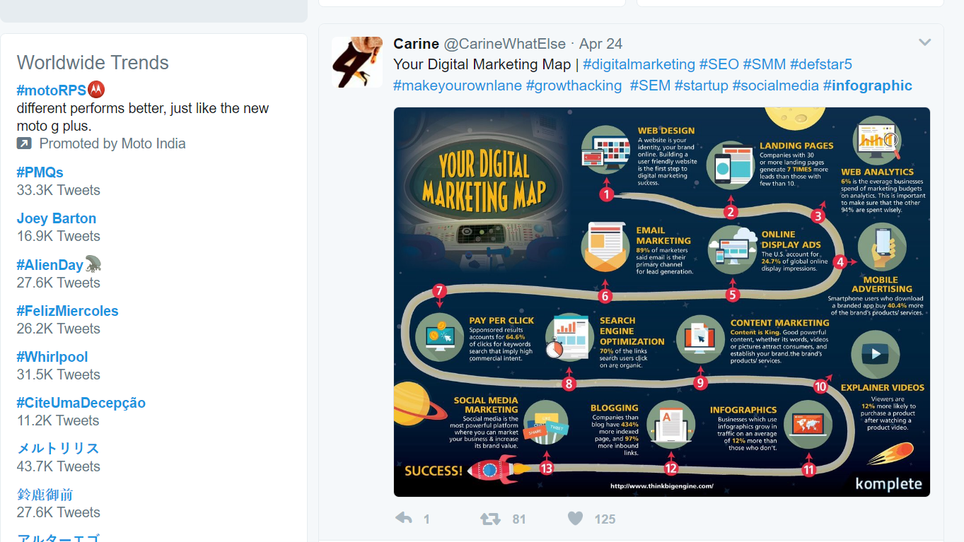 Social Media Platform to Promote Infographics